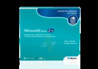 Minoxidil Mylan 2 %, Solution Pour Application Cutanée à NEUILLY SUR MARNE